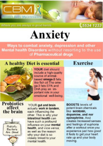 Anxiety and Mental health
