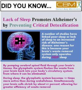 Alzheimers and Sleep