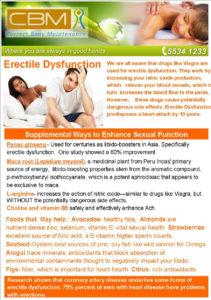 Erectile dysfuction