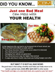 Just one bad meal can mess witrh your health