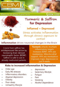 Tumeric and Saffron for Depression