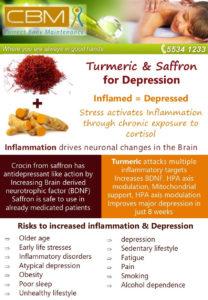 Tumeric and Saffron for Depression