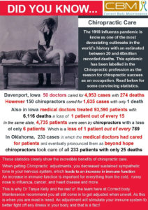 chiropractic-care-for-flu-statistics