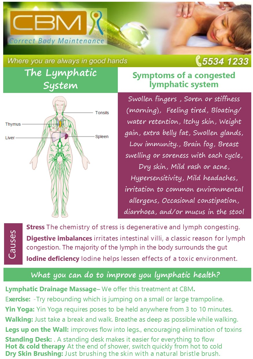 lymph-health