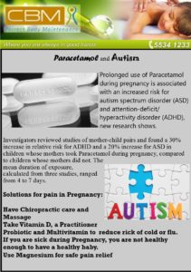 Paracetamol and Autism | Correct Body Maintenance